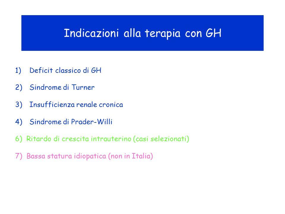 Indicazioni alla terapia con GH
