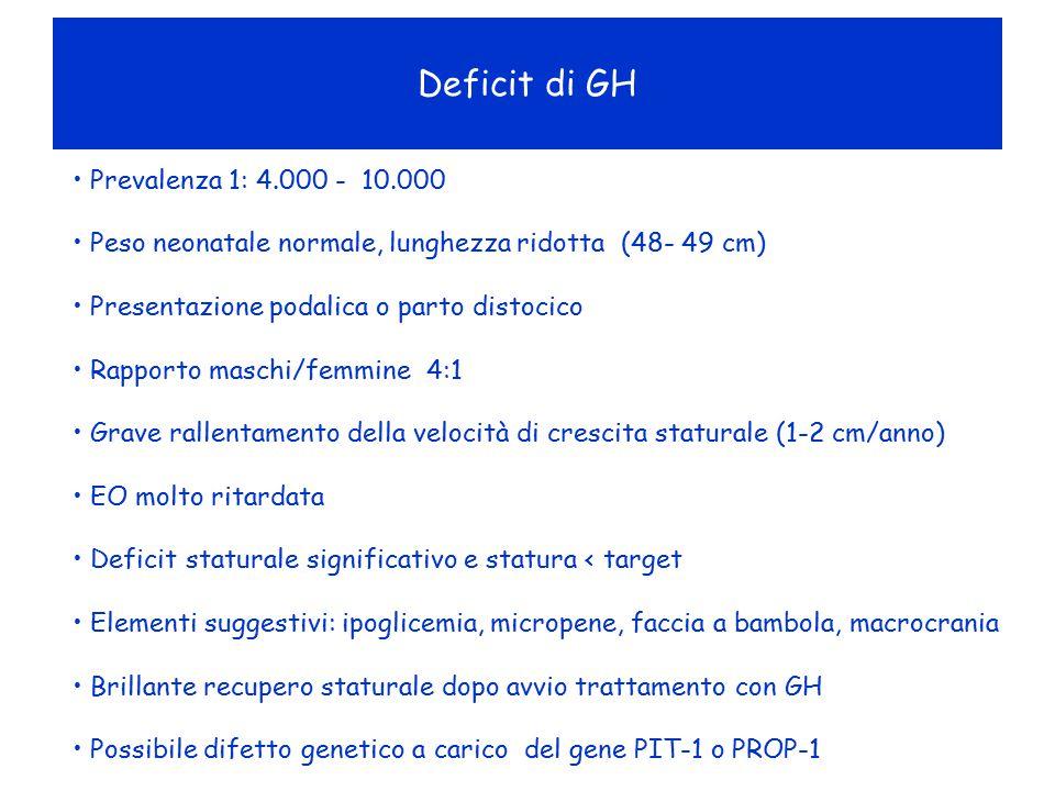 Deficit di GH Prevalenza 1: 4.000 - 10.000