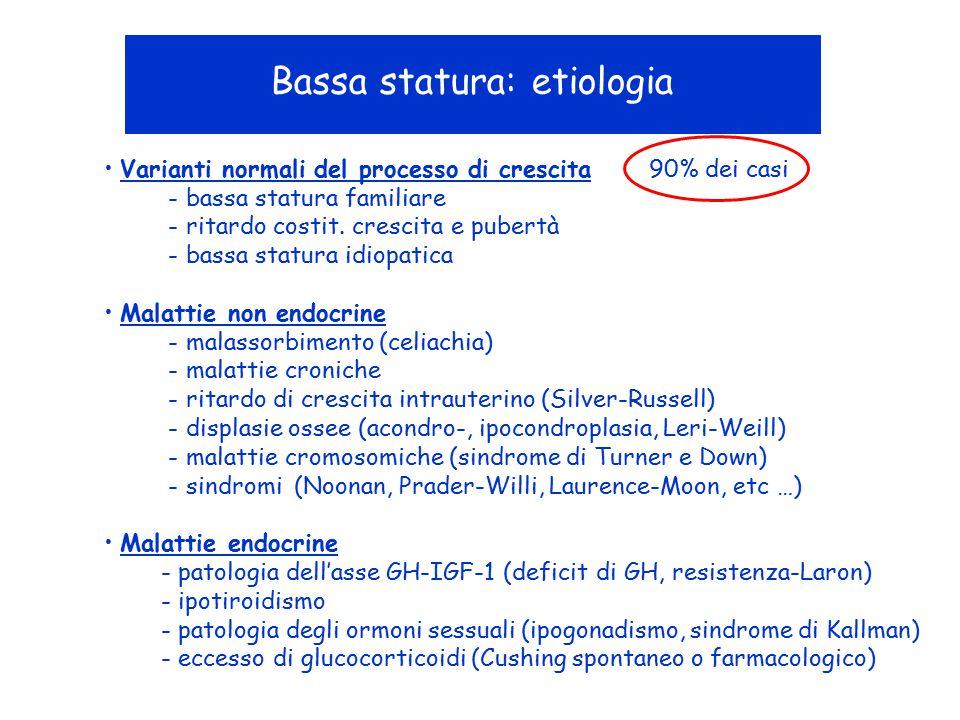 Bassa statura: etiologia