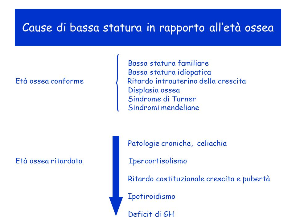 Cause di bassa statura in rapporto all'età ossea