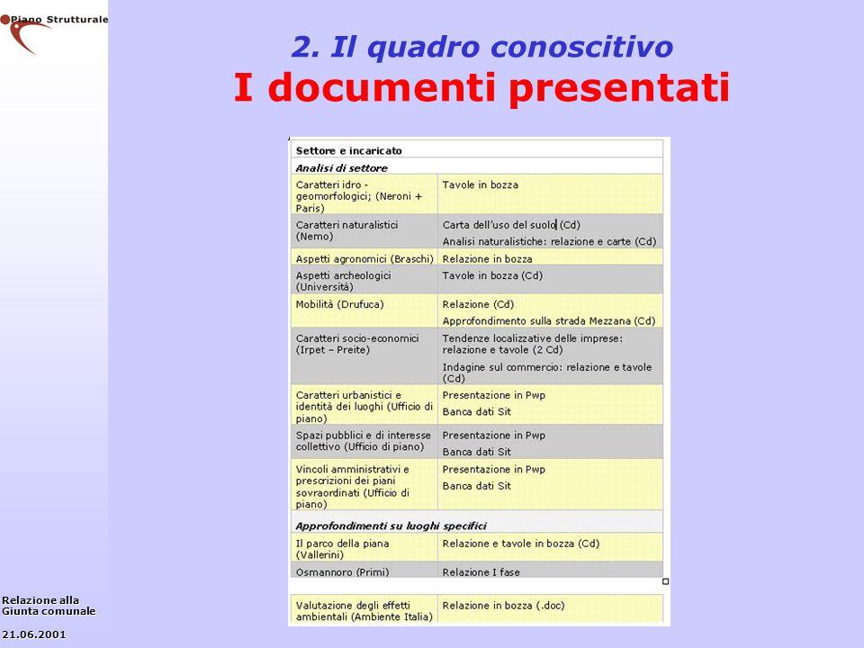 2. Il quadro conoscitivo I documenti presentati