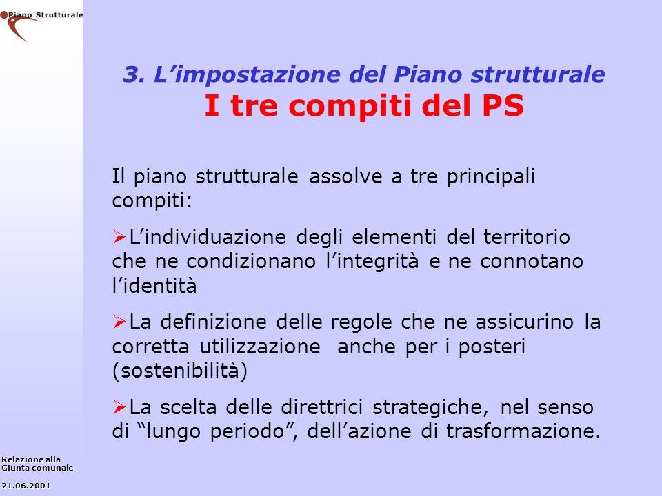 3. L'impostazione del Piano strutturale I tre compiti del PS