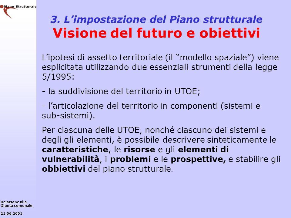 3. L'impostazione del Piano strutturale Visione del futuro e obiettivi