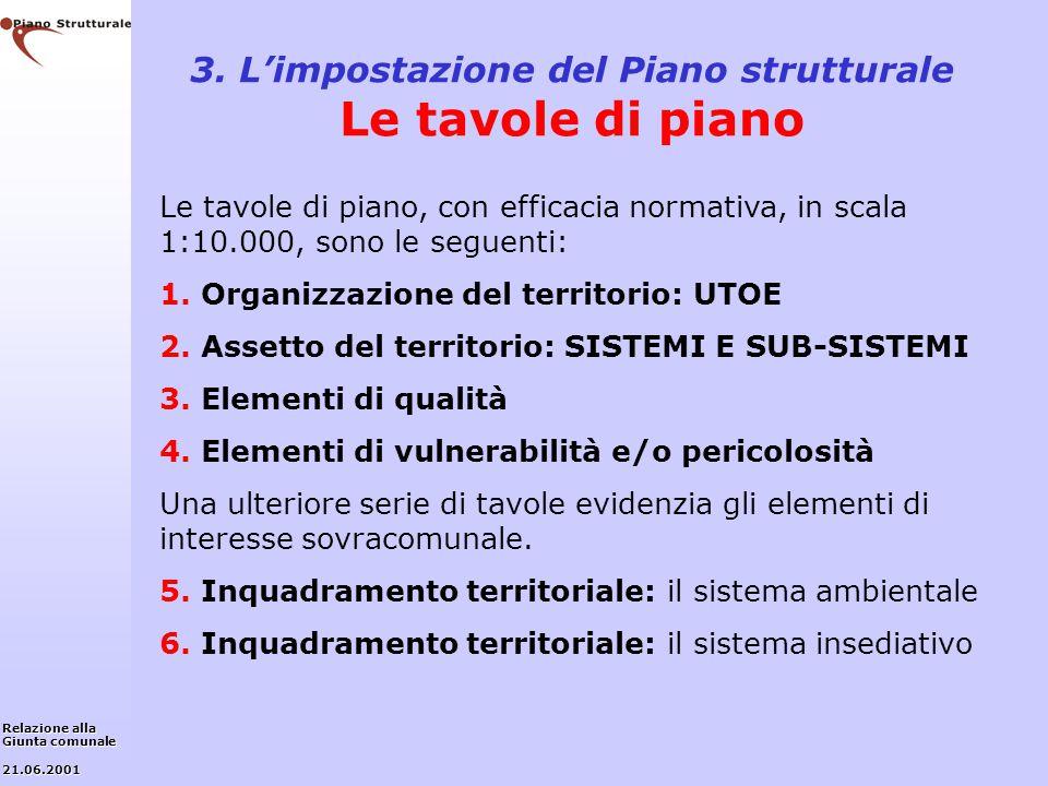 3. L'impostazione del Piano strutturale Le tavole di piano