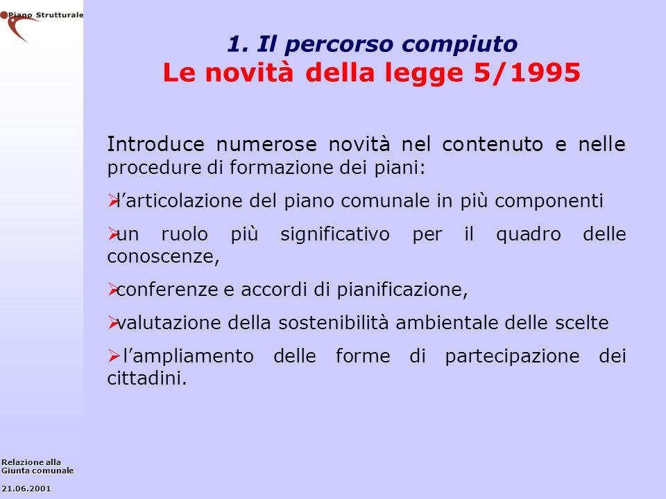 1. Il percorso compiuto Le novità della legge 5/1995