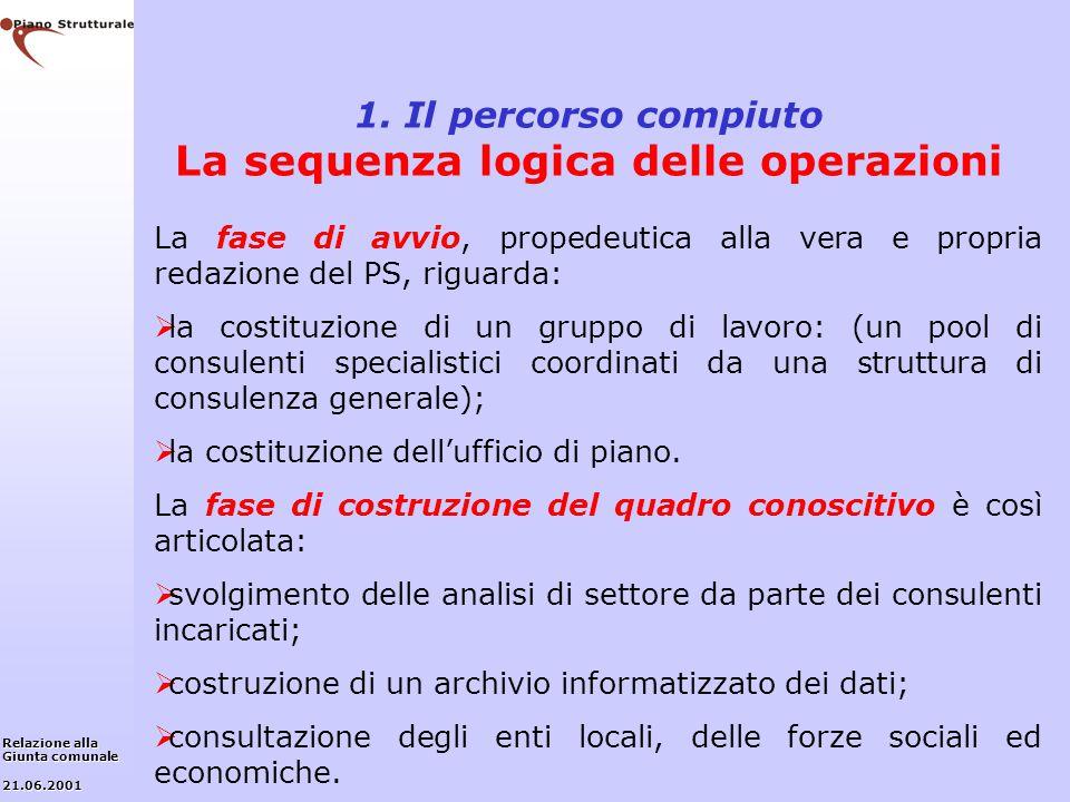 1. Il percorso compiuto La sequenza logica delle operazioni