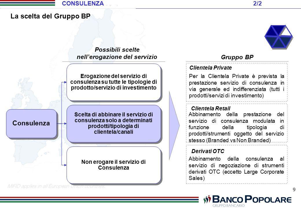 La scelta del Gruppo BP Consulenza CONSULENZA 2/2