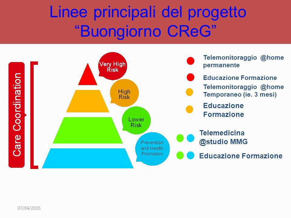 Linee principali del progetto Buongiorno CReG