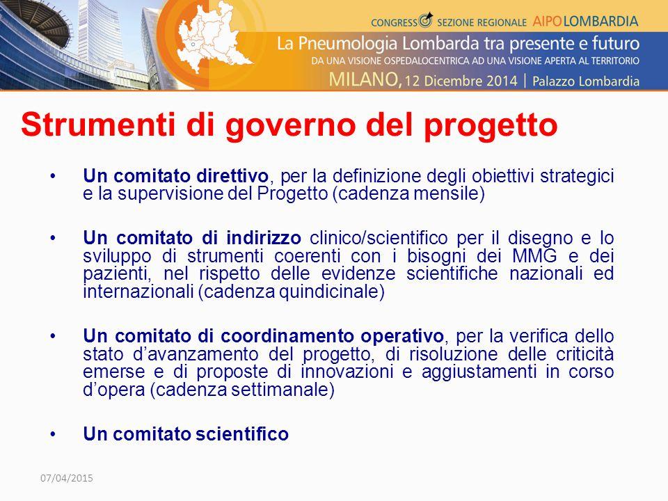 Strumenti di governo del progetto