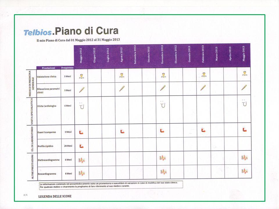 CReG: fase clinica PDTA e strumenti a disposizione