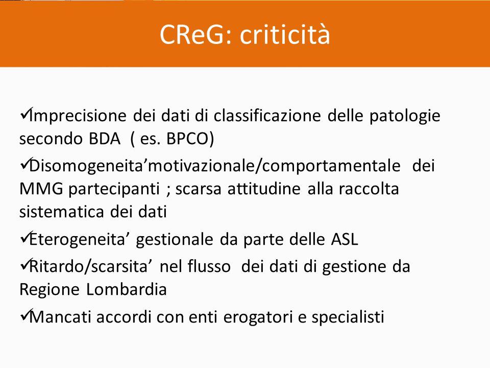 CReG: criticità Imprecisione dei dati di classificazione delle patologie secondo BDA ( es. BPCO)