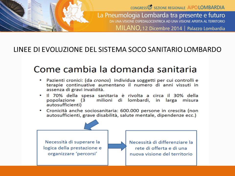 LINEE DI EVOLUZIONE DEL SISTEMA SOCO SANITARIO LOMBARDO