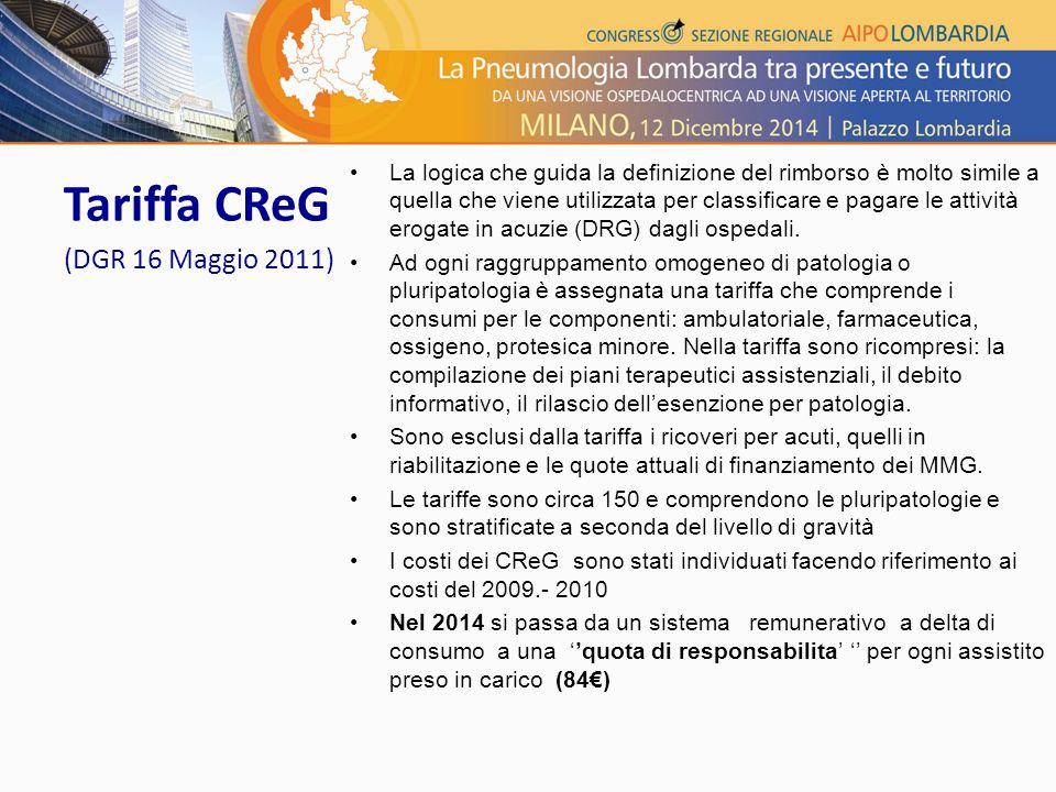 Tariffa CReG (DGR 16 Maggio 2011)
