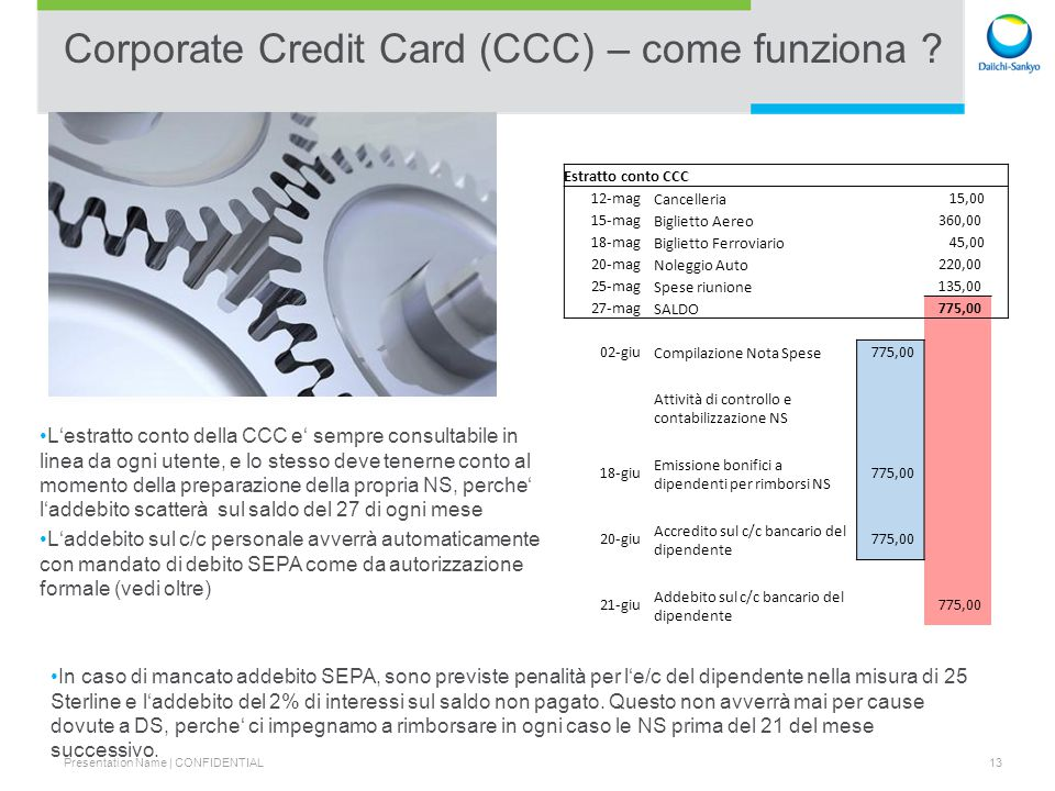 Corporate Credit Card (CCC) – come funziona