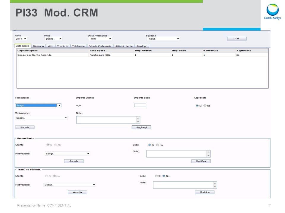 PI33 Mod. CRM