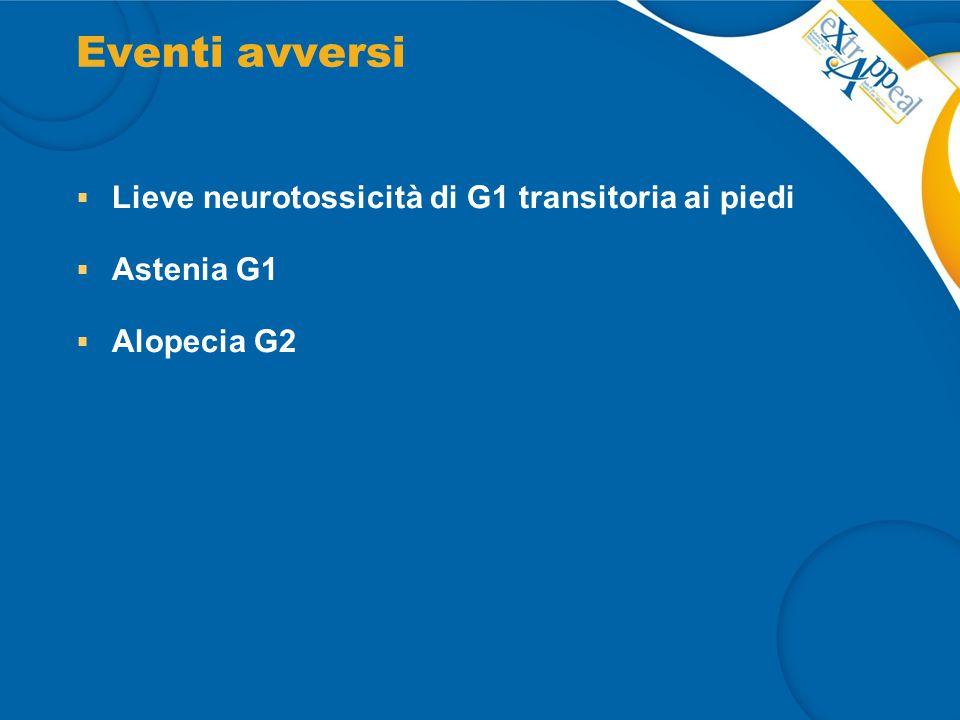 Eventi avversi Lieve neurotossicità di G1 transitoria ai piedi