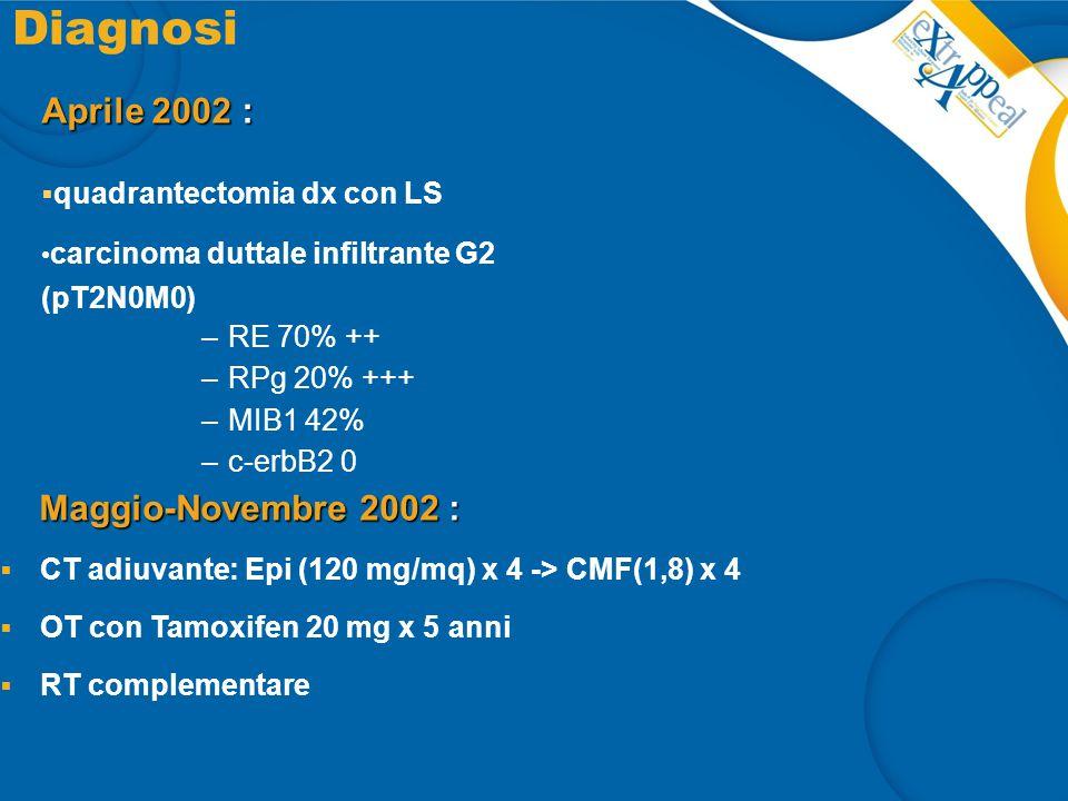 Diagnosi Aprile 2002 : Maggio-Novembre 2002 :
