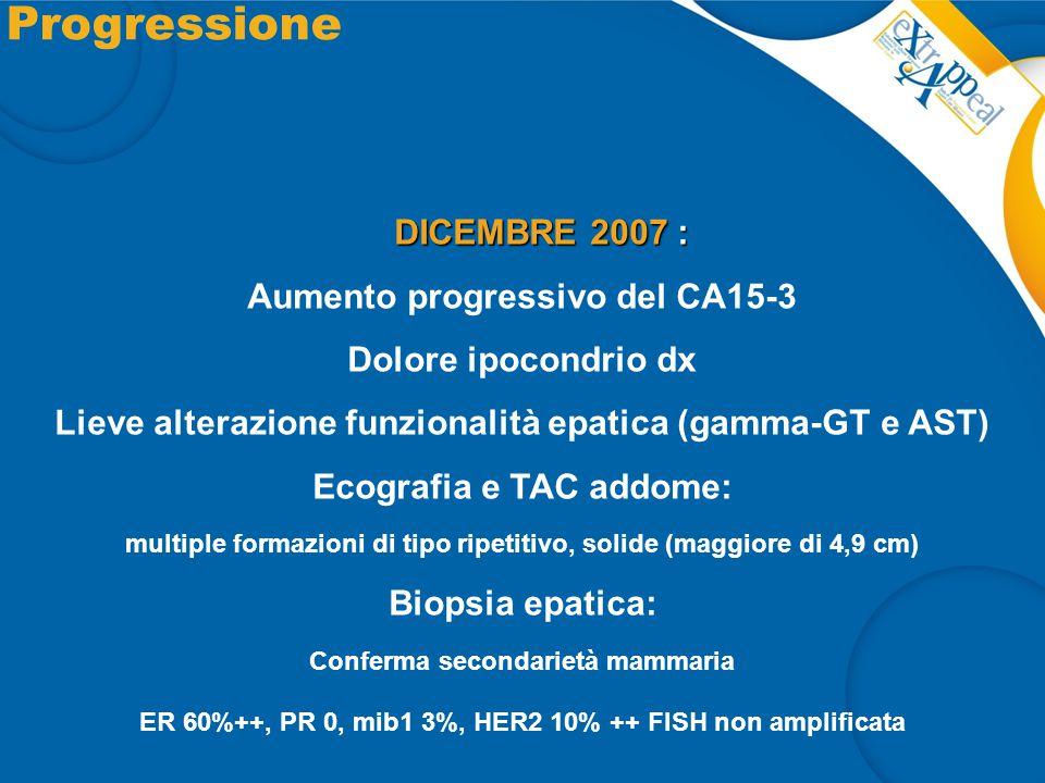 Progressione DICEMBRE 2007 : Aumento progressivo del CA15-3