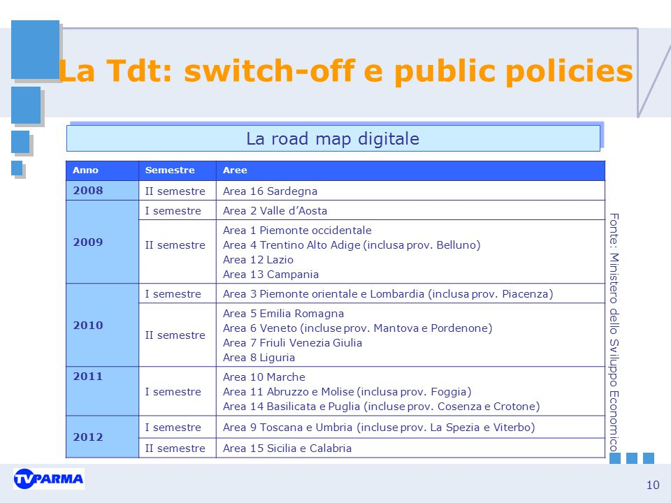 La Tdt: switch-off e public policies