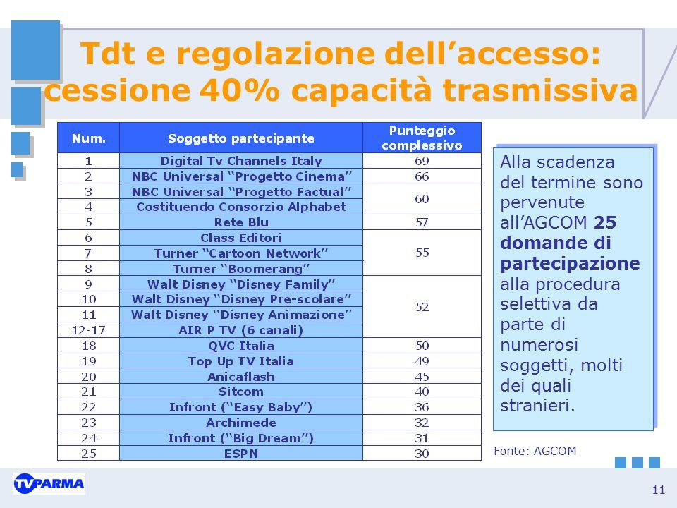 Tdt e regolazione dell'accesso: cessione 40% capacità trasmissiva