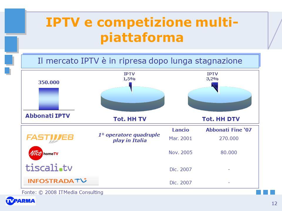 IPTV e competizione multi-piattaforma