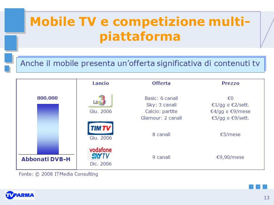 Mobile TV e competizione multi-piattaforma