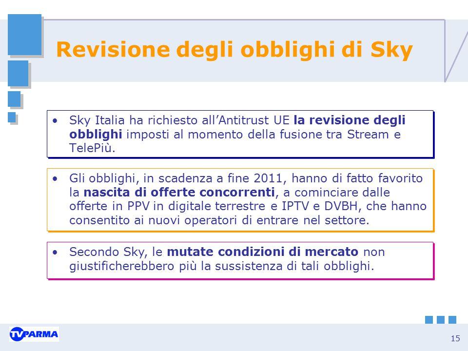 Revisione degli obblighi di Sky