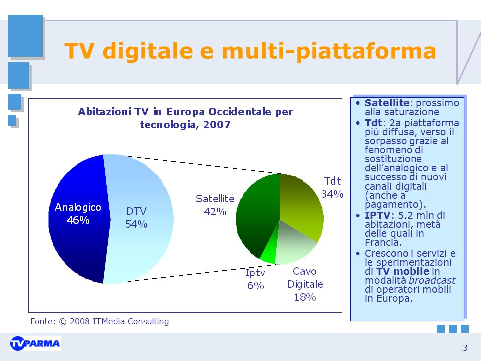 TV digitale e multi-piattaforma