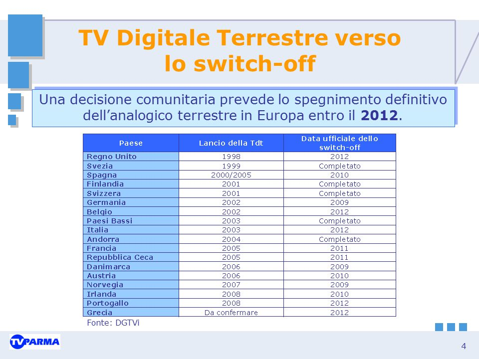 TV Digitale Terrestre verso lo switch-off