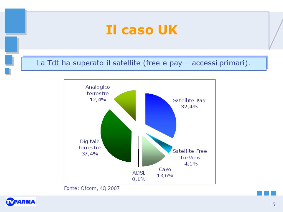 La Tdt ha superato il satellite (free e pay – accessi primari).