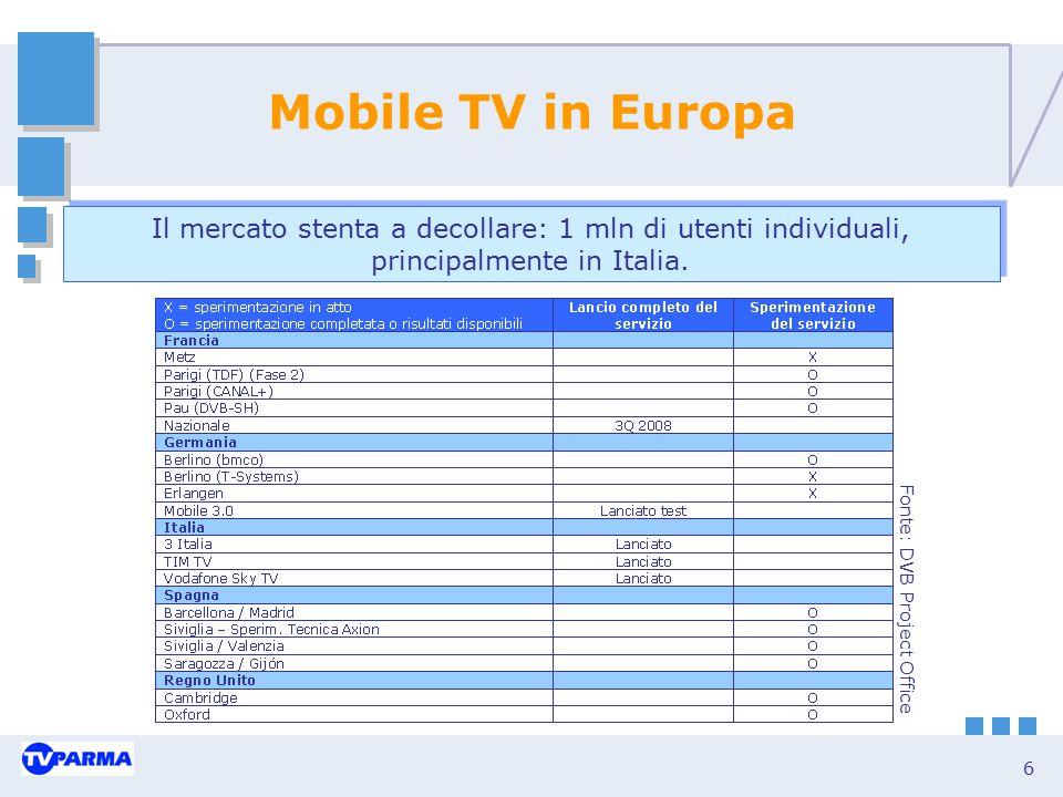 Mobile TV in Europa Il mercato stenta a decollare: 1 mln di utenti individuali, principalmente in Italia.