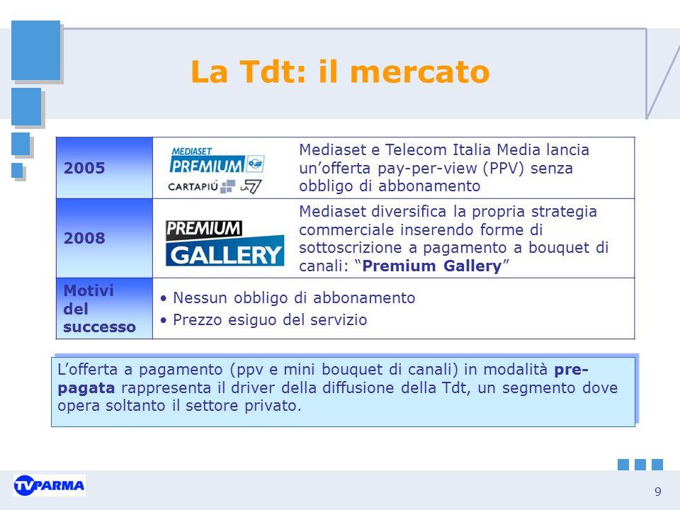 La Tdt: il mercato 2005. Mediaset e Telecom Italia Media lancia un'offerta pay-per-view (PPV) senza obbligo di abbonamento.