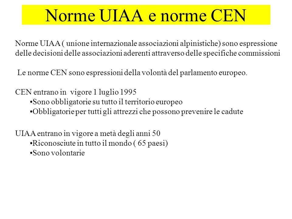 Norme UIAA e norme CEN Norme UIAA ( unione internazionale associazioni alpinistiche) sono espressione.
