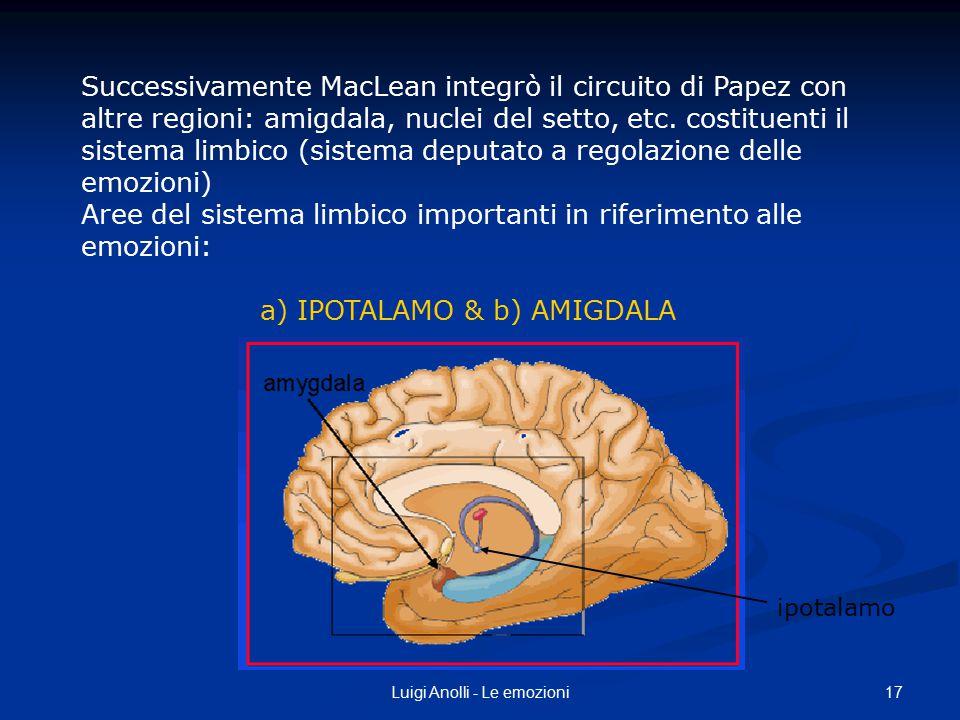 Aree del sistema limbico importanti in riferimento alle emozioni:
