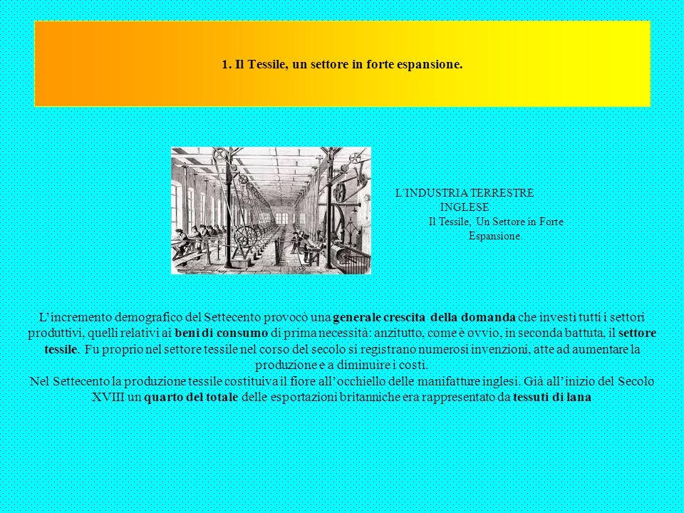 1. Il Tessile, un settore in forte espansione.