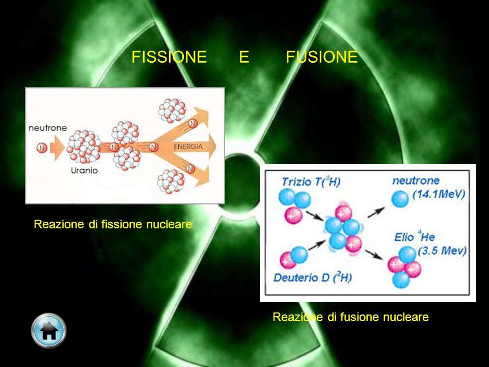 FISSIONE E FUSIONE Reazione di fissione nucleare