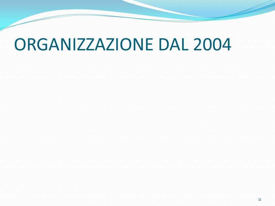 ORGANIZZAZIONE DAL 2004