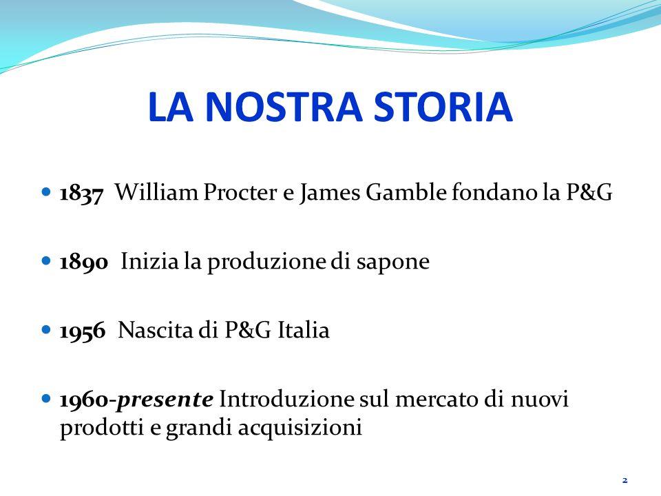 LA NOSTRA STORIA 1837 William Procter e James Gamble fondano la P&G