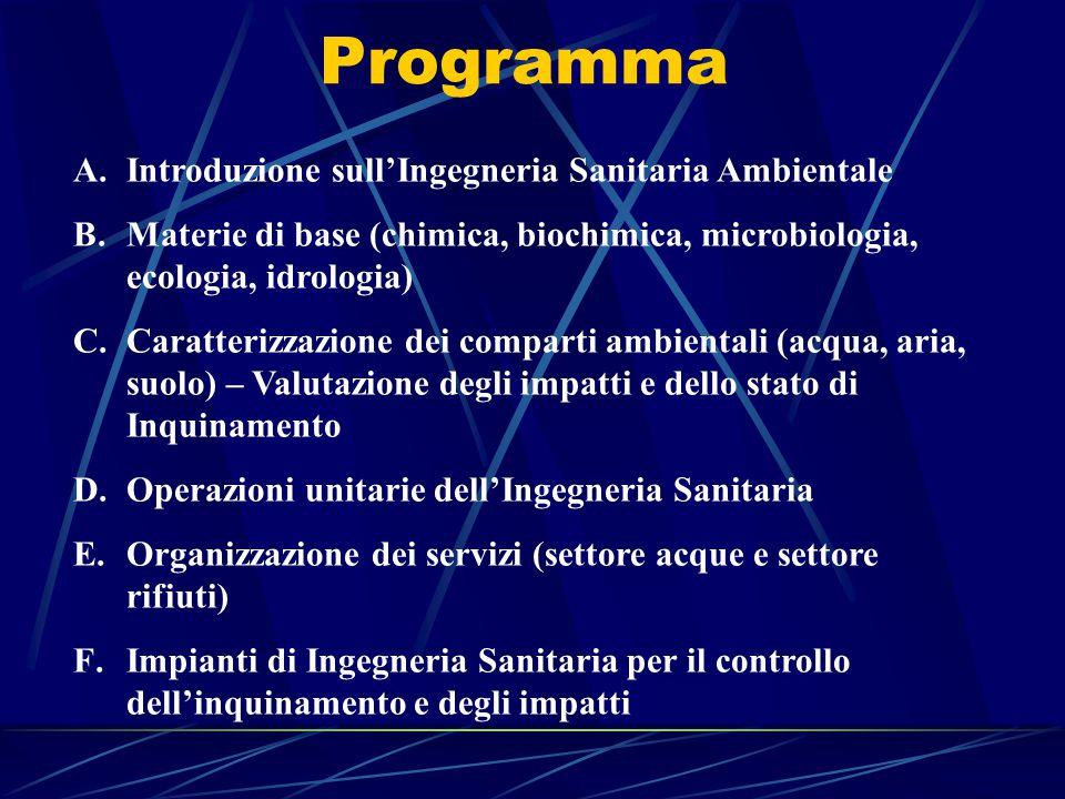 Programma Introduzione sull'Ingegneria Sanitaria Ambientale