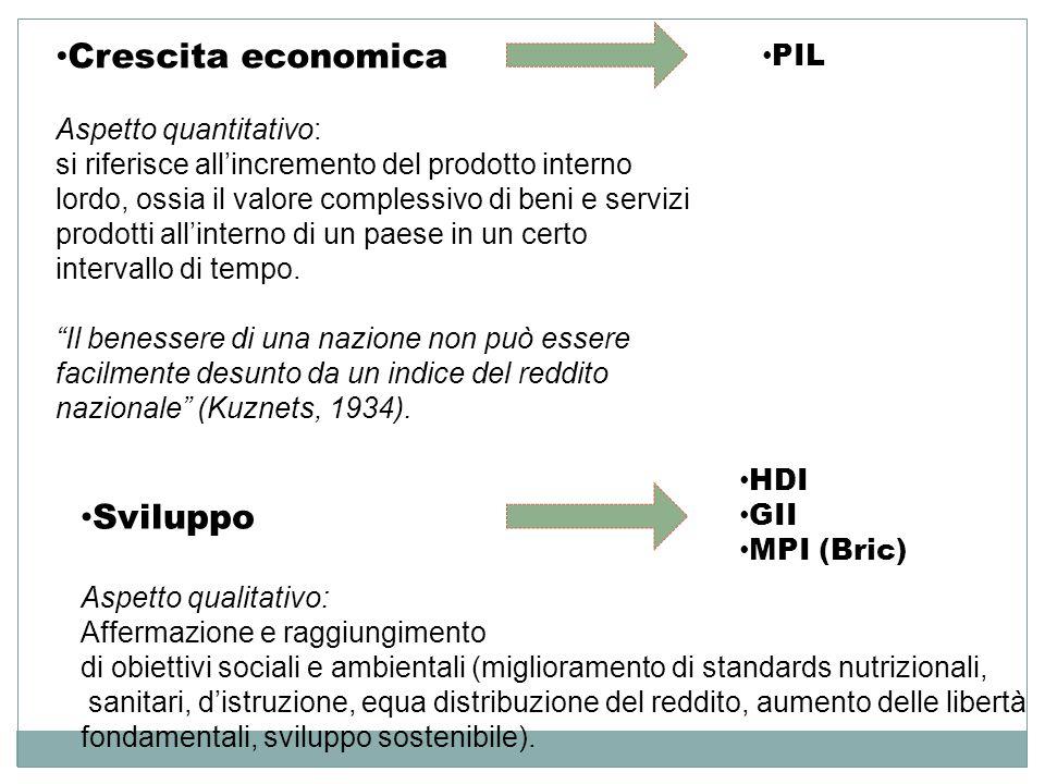 Crescita economica Sviluppo PIL Aspetto quantitativo: