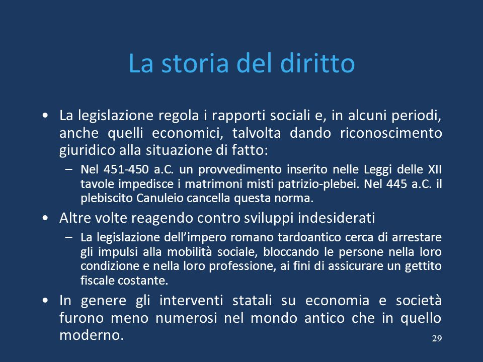 La storia del diritto