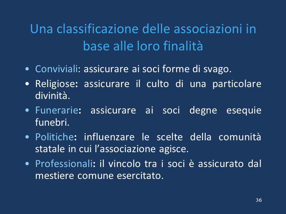 Una classificazione delle associazioni in base alle loro finalità