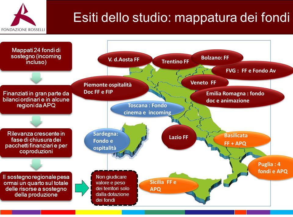 Mappati 24 fondi di sostegno (incoming incluso)