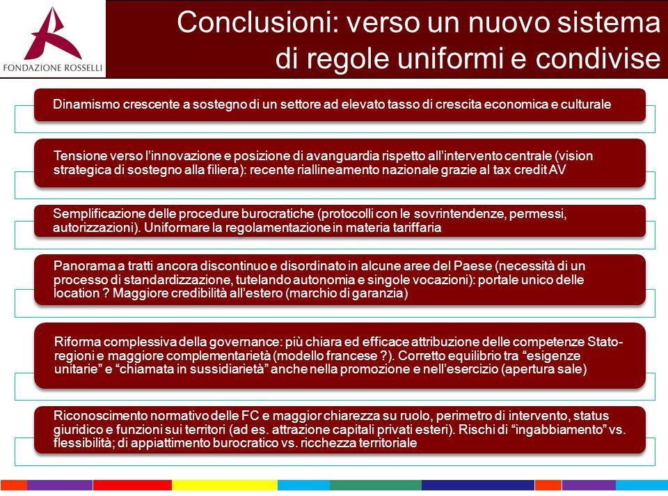 Conclusioni: verso un nuovo sistema di regole uniformi e condivise