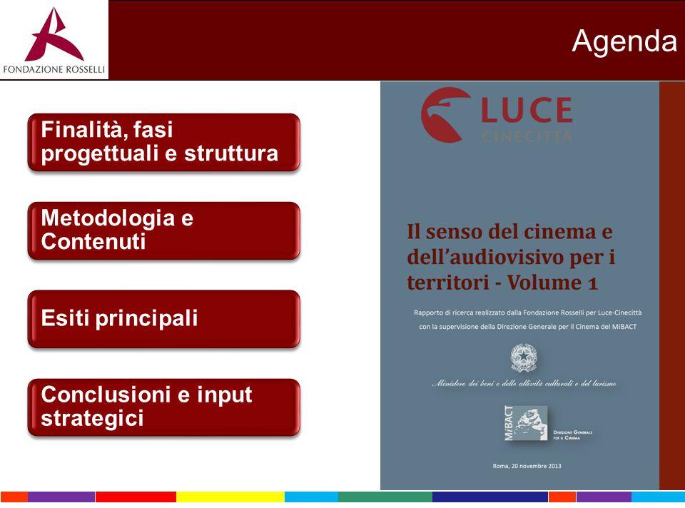 Agenda Finalità, fasi progettuali e struttura Metodologia e Contenuti