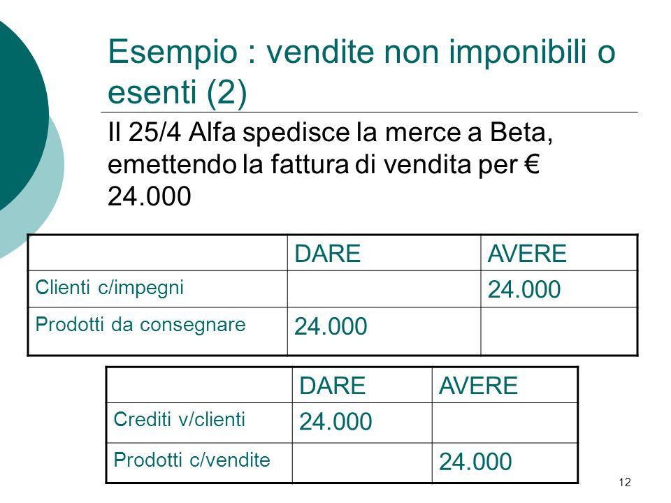 Esempio : vendite non imponibili o esenti (2)