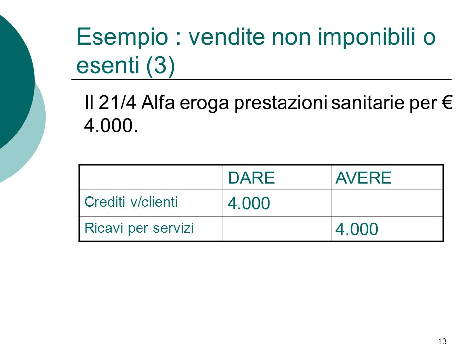 Il 21/4 Alfa eroga prestazioni sanitarie per € 4.000.