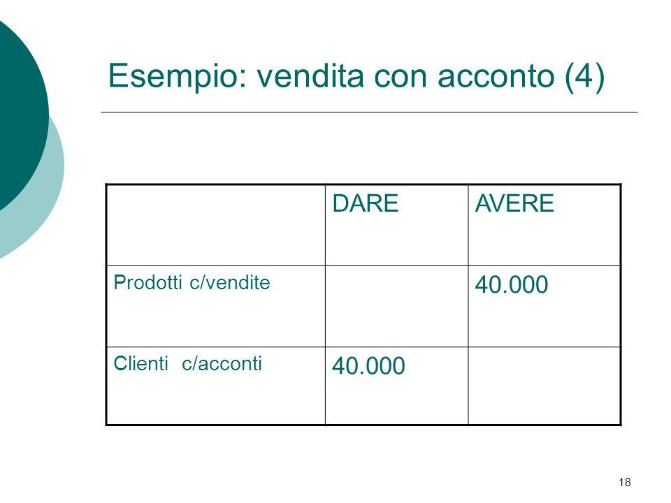 Esempio: vendita con acconto (4)