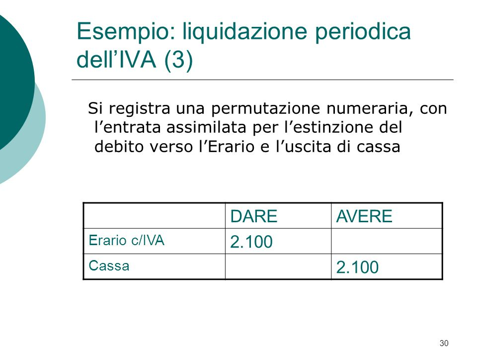 Esempio: liquidazione periodica dell'IVA (3)