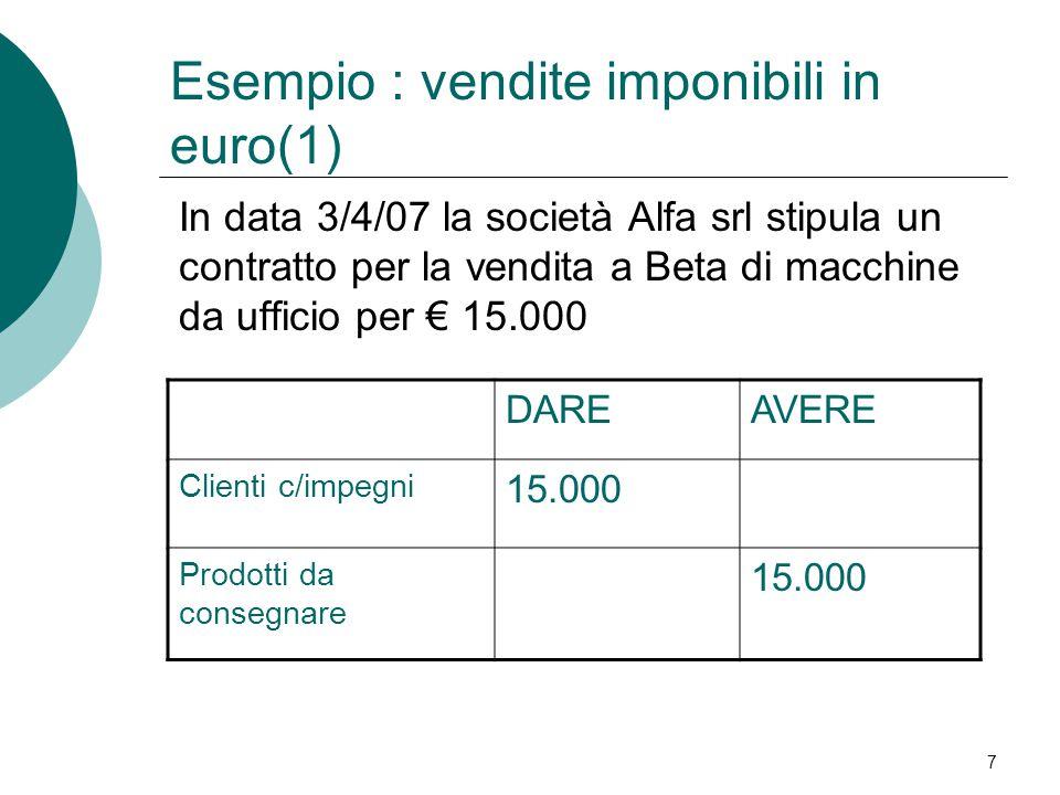 Esempio : vendite imponibili in euro(1)